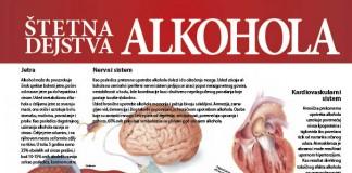 Alkoholizam zanemarena bolest i kako joj pristupiti